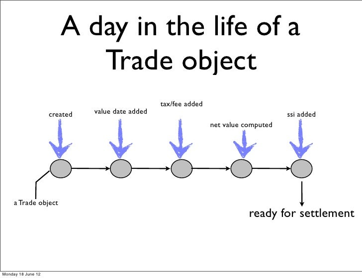 A day in the life of a                          Trade object                                                 tax/fee added...