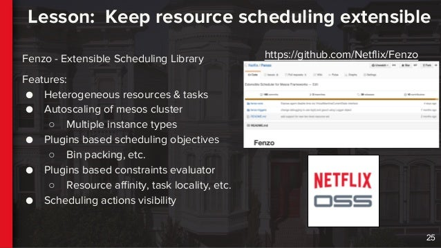 Netflix Container Scheduling and Execution - QCon New York 2016
