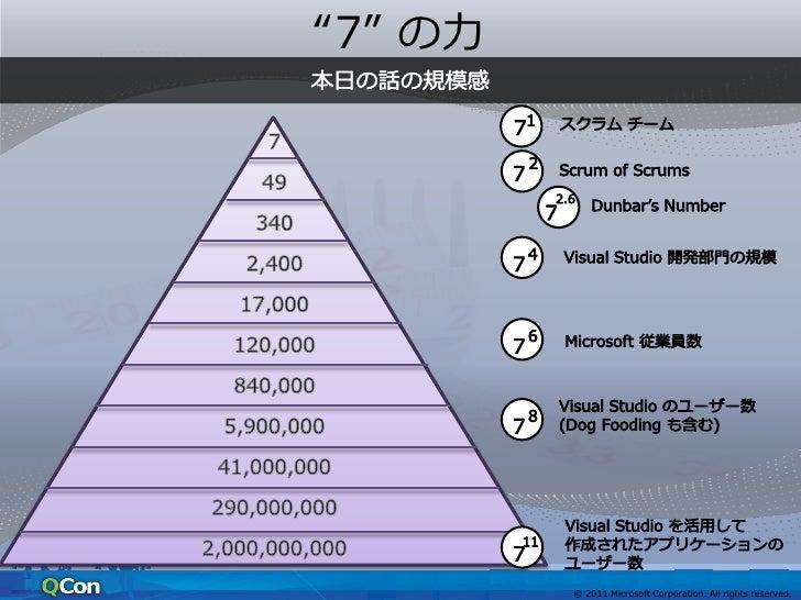 """""""7"""" の力         © 2011 Microsoft Corporation. All rights reserved."""
