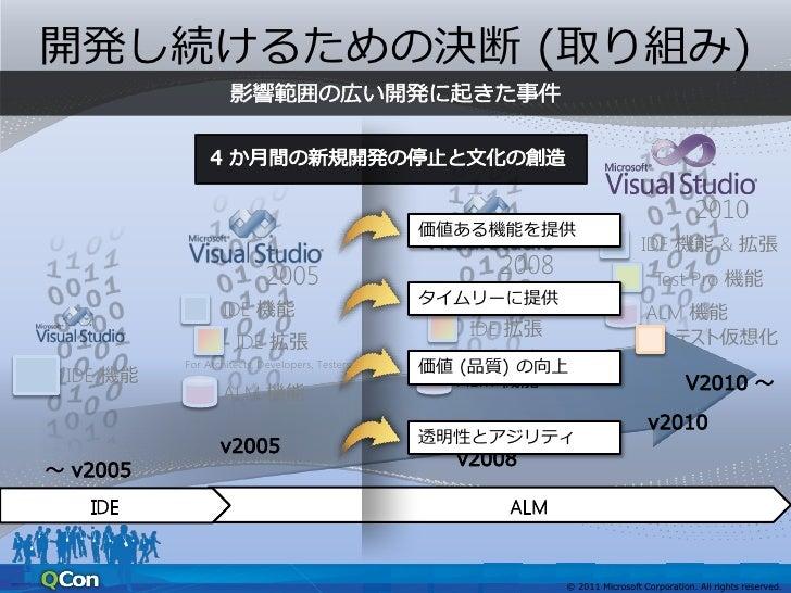 開発し続けるための決断 (成果)         Visual Studio 2005 beta 1               Visual Studio 2008 beta 1                                ...