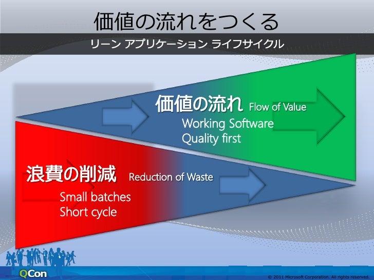 "Milestone of Quality ""負債"" を理解する            ""品質"" の測定    テストの自動化の促進           迅速かつ、一貫して実施    製品コード バグの把握    テストケース バグの..."