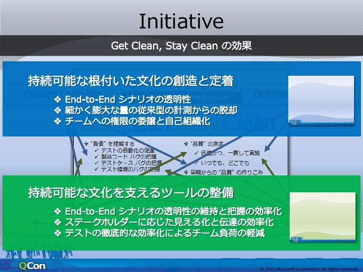 Initiative   Feature Complete                                            物理的な組織体系                        PM* Group        ...