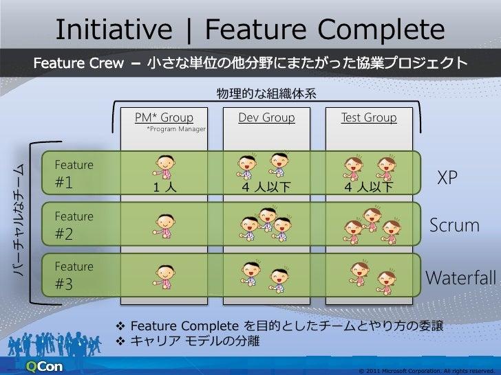 Initiative   Feature Complete                         ビジョンや主要なテーマリリース計画                         ユーザーにとっての投資効果             ...