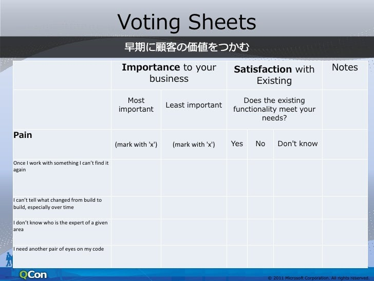 Initiative   チーム開発基盤                © 2011 Microsoft Corporation. All rights reserved.
