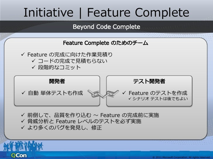 "Initiative   Definitions of ""Done""  Feature の完成に向けた作業見積り     コードの完成で見積もらない     段階的なコミット  自動 単体テストも作成             Feat..."
