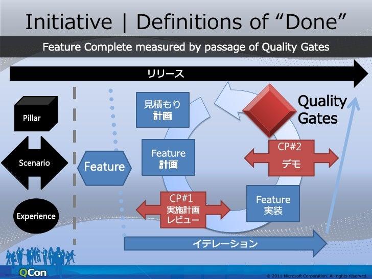 "Initiative   Definitions of ""Done""                                  CP#0   CP#1               CP#2                        ..."