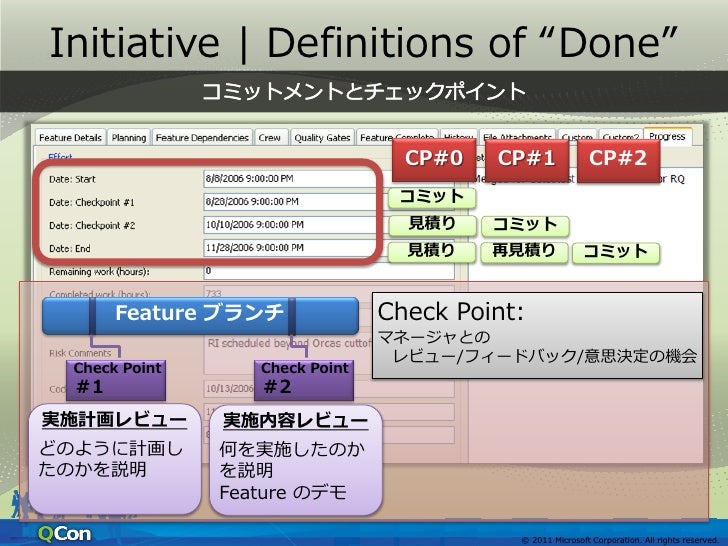 """Initiative   Definitions of """"Done""""   夜間テスト   フル自動テスト - CTP, Beta, RTM, (Daily, Weekly Coverage runs)                    ..."""