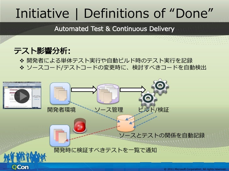 "Initiative   Definitions of ""Done"" 手動テスト時の結果を自動記録    画面ショット、操作ビデオ、操作手順、システム情報    2回目以降のテストを自動化    自動ビルドでテスト実行 バグの自動起票..."