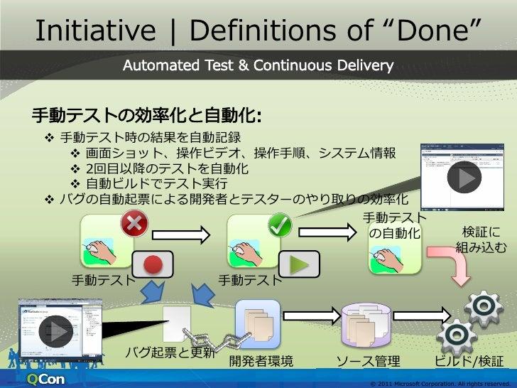 "Initiative   Definitions of ""Done""  テスト環境を動的に構築しテスターに提供  問題発生時に、テスト環境を開発者に瞬時に提供開発者環境   ソース管理   ビルド/検証                   ..."