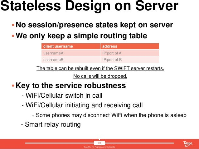 SWIFT: Tango's Infrastructure For Real-Time Video Call Service