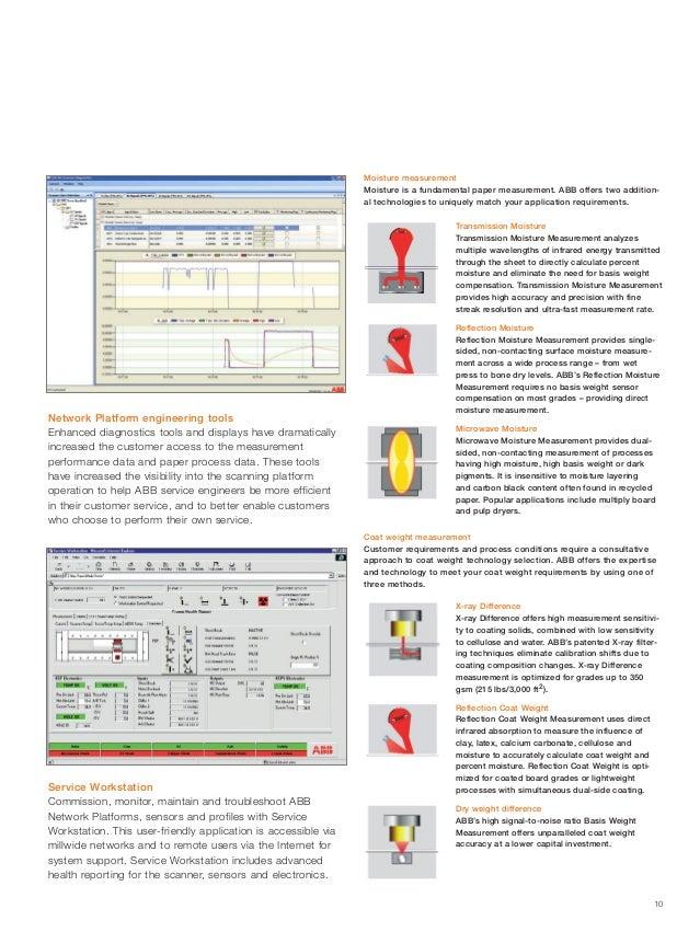 QCS 800xA brochure 2012