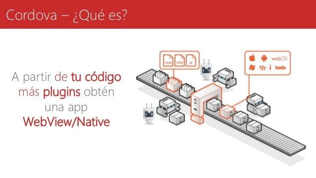 Cordova – ¿Qué es? A partir de tu código más plugins obtén una app WebView/Native
