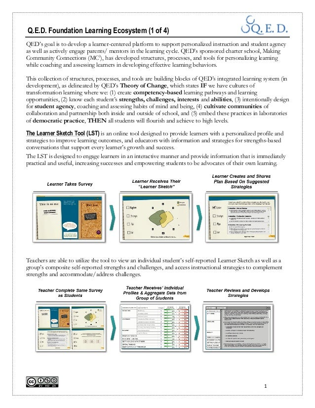 Q.E.D. Foundation Learning Ecosystem (1 of 4) QED's goal is to develop a learner-centered platform to support per...