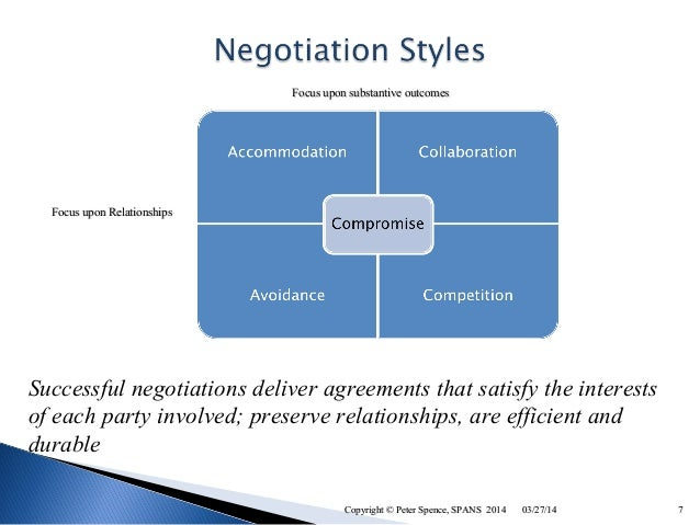 negociation skills negotiations that preserve relationships There are various approaches to negotiation but usually the most effective line to  take in  increase your skills and experiences improve professional  relationships and  for long negotiations it may be important to keep a written  record of the.