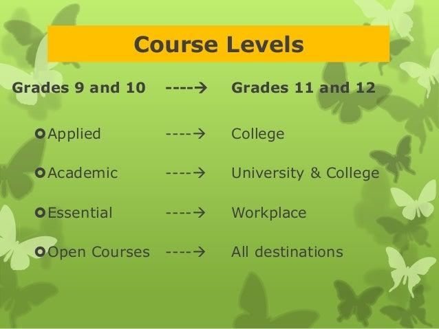 Ontario Grade 9 Math Course Code - ontario secondary school
