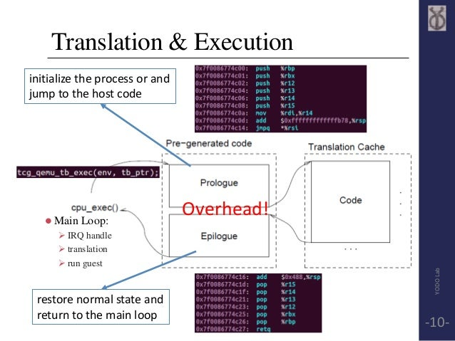 Translation & Execution  initialize the process or and  jump to the host code  Main Loop:   IRQ handle   translation  ...