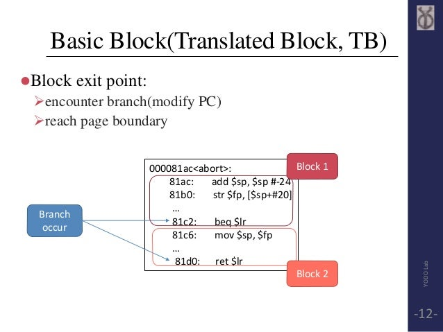 Basic Block(Translated Block, TB)  Block exit point:  encounter branch(modify PC)  reach page boundary  000081ac<abort>...