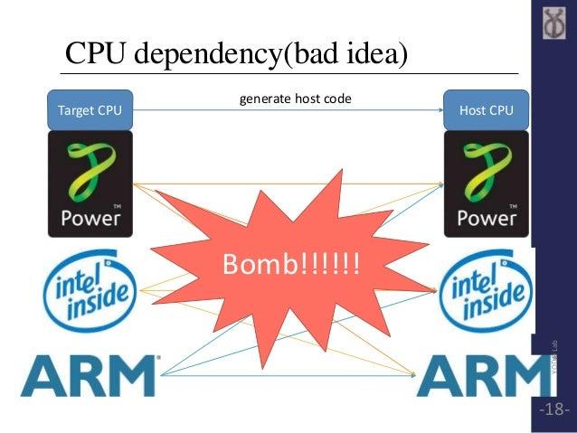 CPU dependency(bad idea)  generate host code  Target CPU Host CPU  Bomb!!!!!!  YODO Lab  -18-