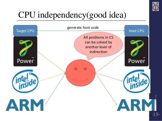 CPU independency(good idea)  -19-  generate host code  Target CPU Host CPU  All problems in CS  can be solved by  another ...