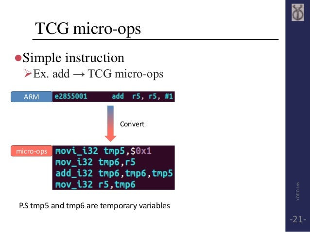 TCG micro-ops  Simple instruction  Ex. add → TCG micro-ops  ARM  micro-ops  Convert  P.S tmp5 and tmp6 are temporary var...