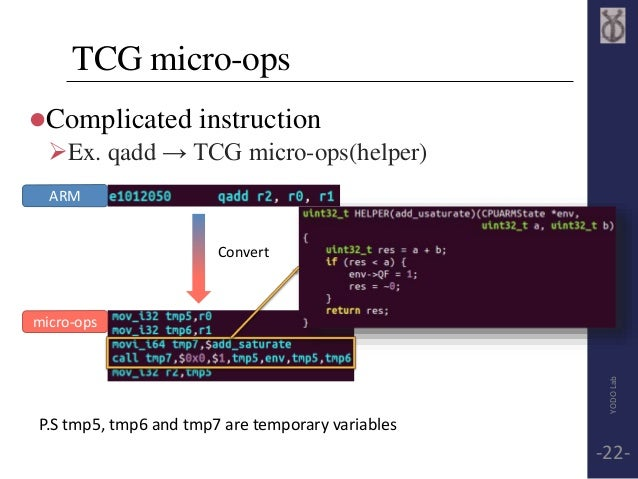 TCG micro-ops  Complicated instruction  Ex. qadd → TCG micro-ops(helper)  ARM  micro-ops  Convert  P.S tmp5, tmp6 and tm...