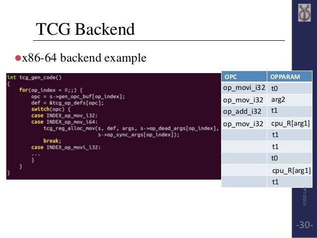 TCG Backend  x86-64 backend example  OPC OPPARAM  op_movi_i32  op_mov_i32  op_add_i32  op_mov_i32  t0  arg2  t1  cpu_R[ar...