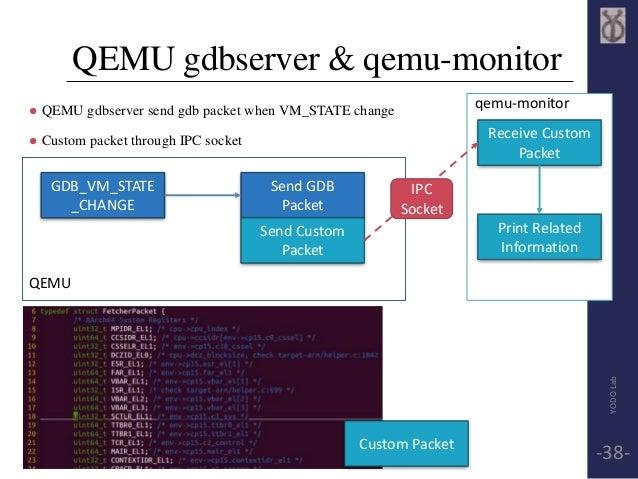 QEMU gdbserver & qemu-monitor   QEMU gdbserver send gdb packet when VM_STATE change   Custom packet through IPC socket  ...