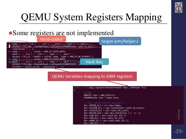 QEMU System Registers Mapping  Some registers are not implemented  Hard-coded target-arm/helper.c  Hash Key  QEMU Variabl...