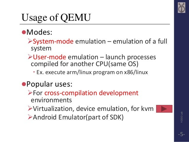 QEMU - Binary Translation