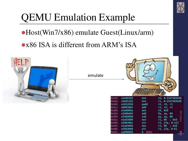 QEMU Emulation Example  Host(Win7/x86) emulate Guest(Linux/arm)  x86 ISA is different from ARM's ISA  emulate  YODO Lab ...
