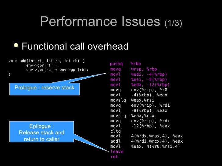 Performance Issues (1/3)    Functional             call overhead void add(int rt, int ra, int rb) {         env->gpr[rt] ...
