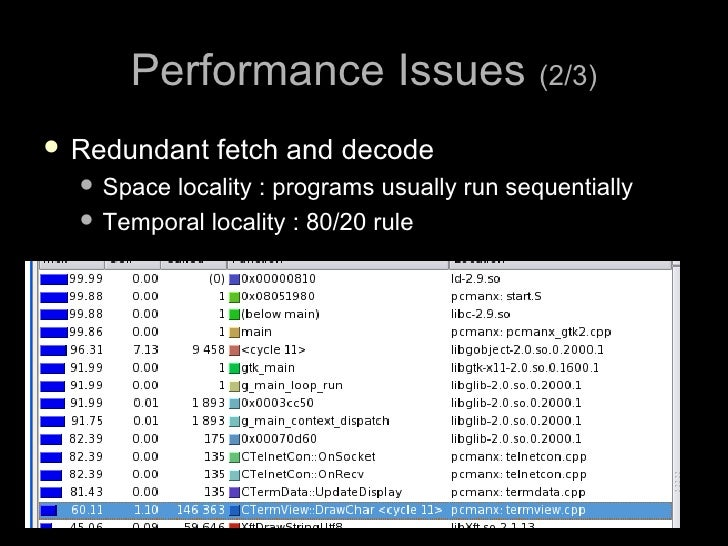 Performance Issues (2/3)  Redundant   fetch and decode    Spacelocality : programs usually run sequentially    Temporal...