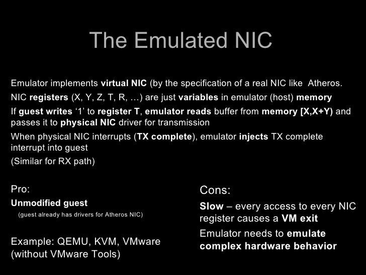 The Emulated NIC Emulator implements virtual NIC (by the specification of a real NIC like Atheros. NIC registers (X, Y, Z,...