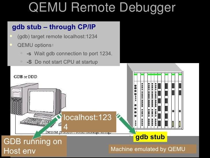 QEMURemoteDebugger   gdb stub – through CP/IP     (gdb) target remote localhost:1234     QEMU options:          -s Wa...