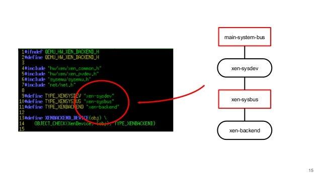 main-system-bus xen-sysdev xen-sysbus xen-backend 15