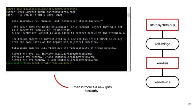 ...then introduce a new qdev hierarchy main-system-bus xen-bridge xen-bus xen-device 30
