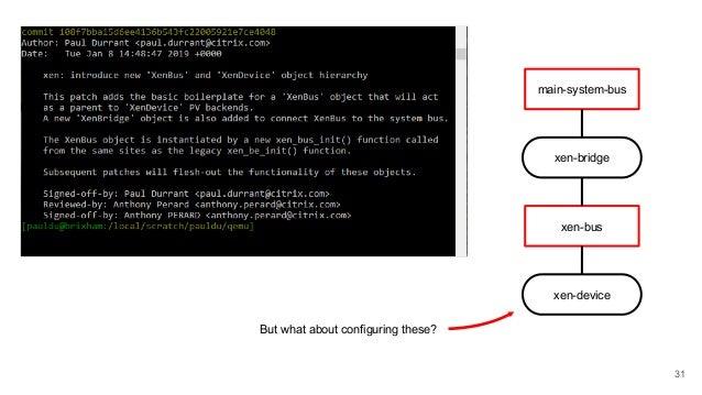 But what about configuring these? main-system-bus xen-bridge xen-bus xen-device 31