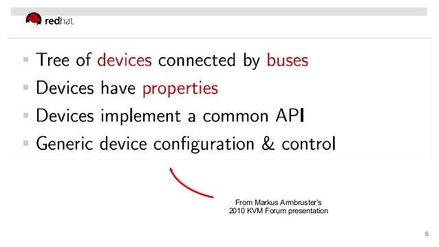 From Markus Armbruster's 2010 KVM Forum presentation 6