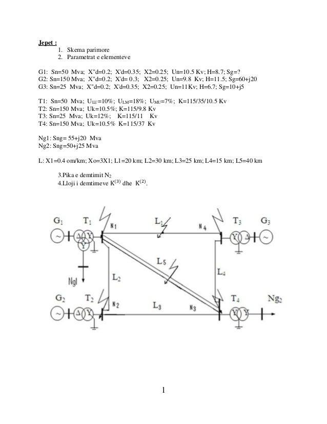 "1 Jepet : 1. Skema parimore 2. Parametrat e elementeve G1: Sn=50 Mva; X""d=0.2; X'd=0.35; X2=0.25; Un=10.5 Kv; H=8.7; Sg=? ..."