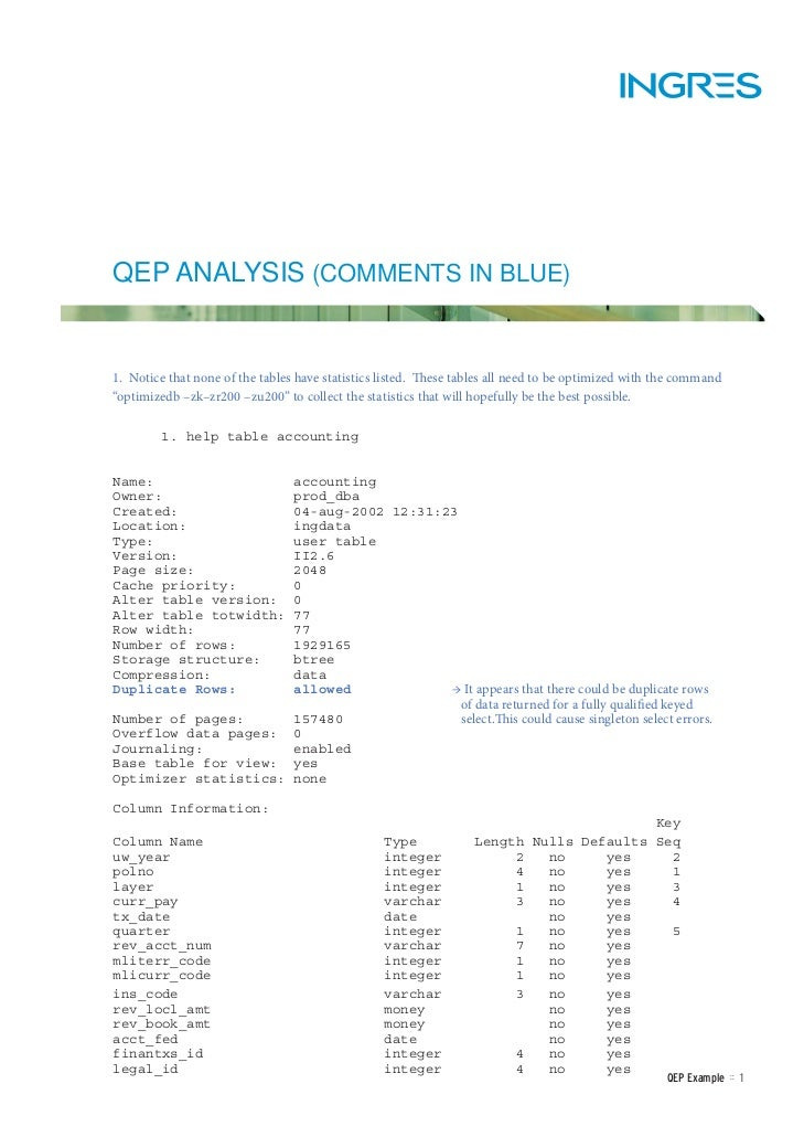 QEP ANALYSIS (COMMENTS IN BLUE)1. Notice that none of the tables have statistics listed. These tables all need to be optim...