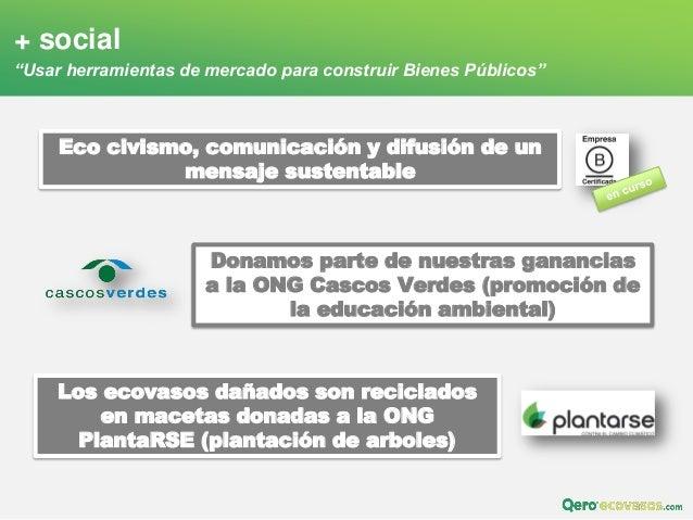 Green Drinks Buenos Aires Presentaci 243 N Qero Ecovasos