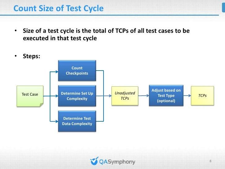 test estimation using test case point analysis method