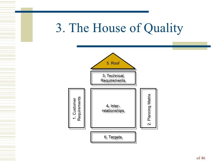 House Design Diagram House Design Manual Elsavadorla