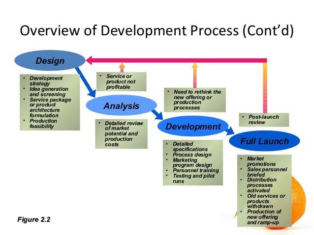Quality Function Deployment Qfd Seminar Presentation