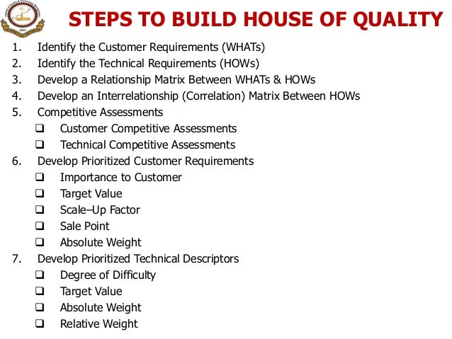Steps to building a house 28 images steps to build for Steps to building your own home