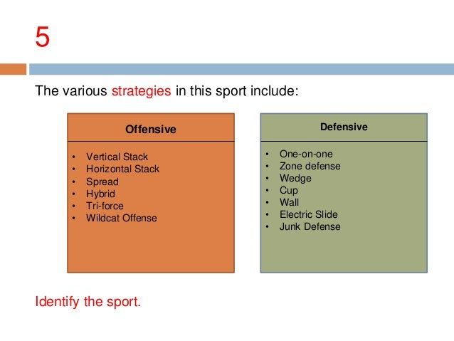 Offensive • Vertical Stack • Horizontal Stack • Spread • Hybrid • Tri-force • Wildcat Offense Defensive • One-on-one • Zon...