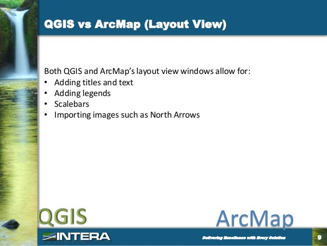 QGIS - Free alternative to ArcMap