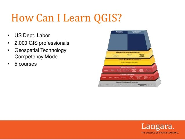 • US Dept. Labor • 2,000 GIS professionals • Geospatial Technology Competency Model • 5 courses How Can I Learn QGIS?