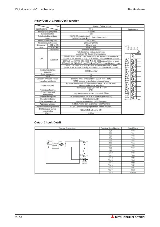 Qx81 Wiring Diagram Free Download • Playapk.co