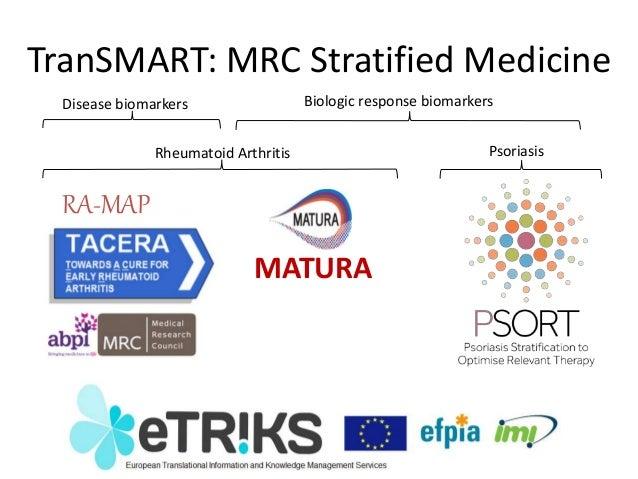 MRC Stratified Medicine TranSMARTs Slide 3